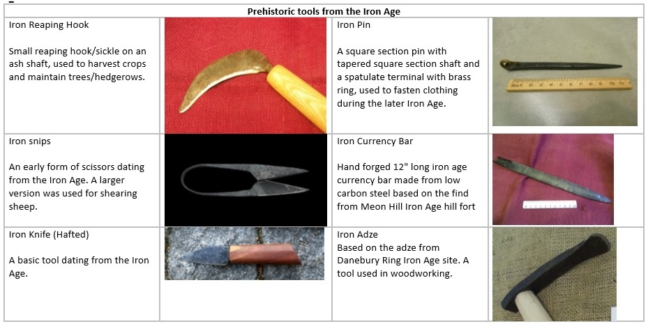 Iron Age 140