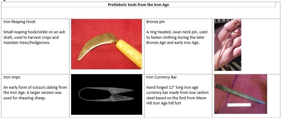 Iron Age 80